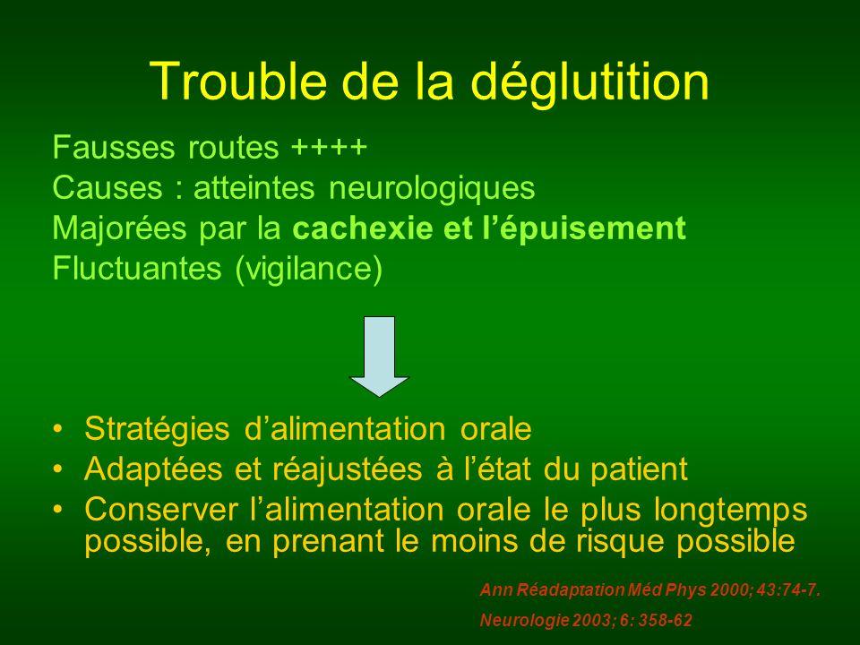 Trouble de la déglutition Fausses routes ++++ Causes : atteintes neurologiques Majorées par la cachexie et lépuisement Fluctuantes (vigilance) Stratég