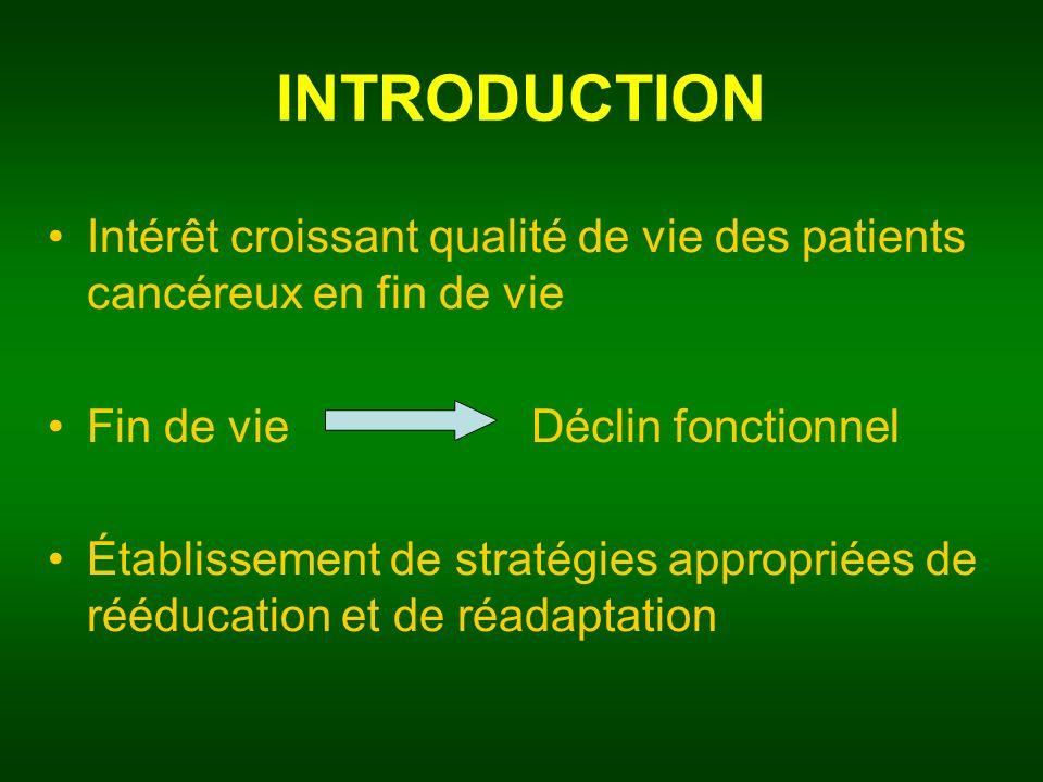 INTRODUCTION Intérêt croissant qualité de vie des patients cancéreux en fin de vie Fin de vie Déclin fonctionnel Établissement de stratégies approprié
