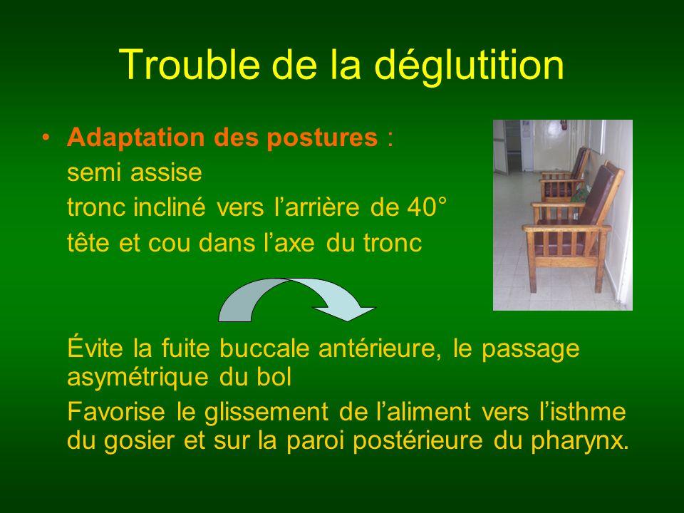Trouble de la déglutition Adaptation des postures : semi assise tronc incliné vers larrière de 40° tête et cou dans laxe du tronc Évite la fuite bucca