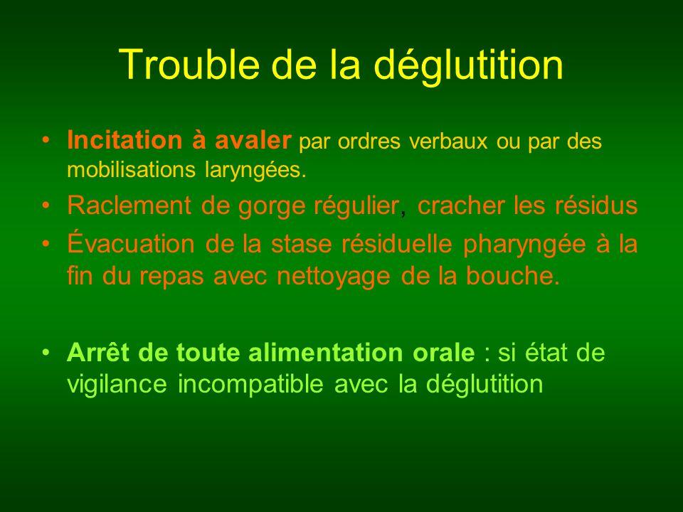 Trouble de la déglutition Incitation à avaler par ordres verbaux ou par des mobilisations laryngées. Raclement de gorge régulier, cracher les résidus