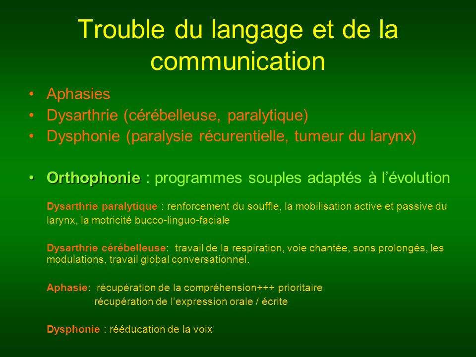 Trouble du langage et de la communication Aphasies Dysarthrie (cérébelleuse, paralytique) Dysphonie (paralysie récurentielle, tumeur du larynx) Orthop