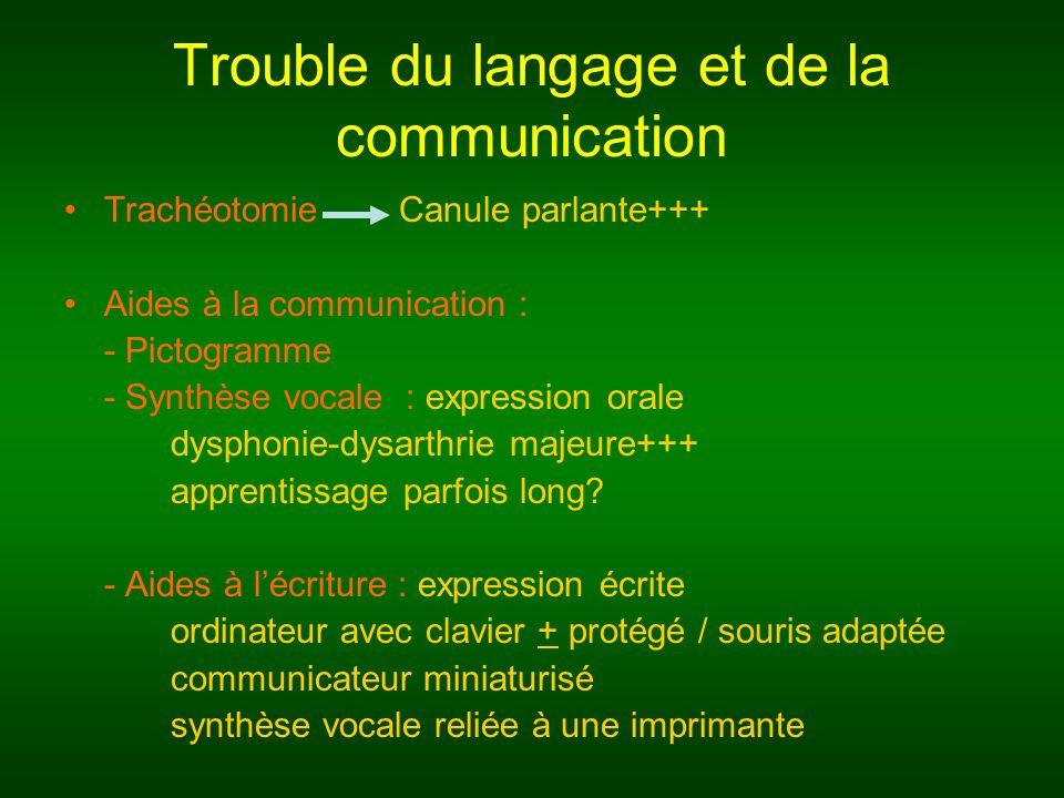 Trouble du langage et de la communication Trachéotomie Canule parlante+++ Aides à la communication : - Pictogramme - Synthèse vocale : expression oral