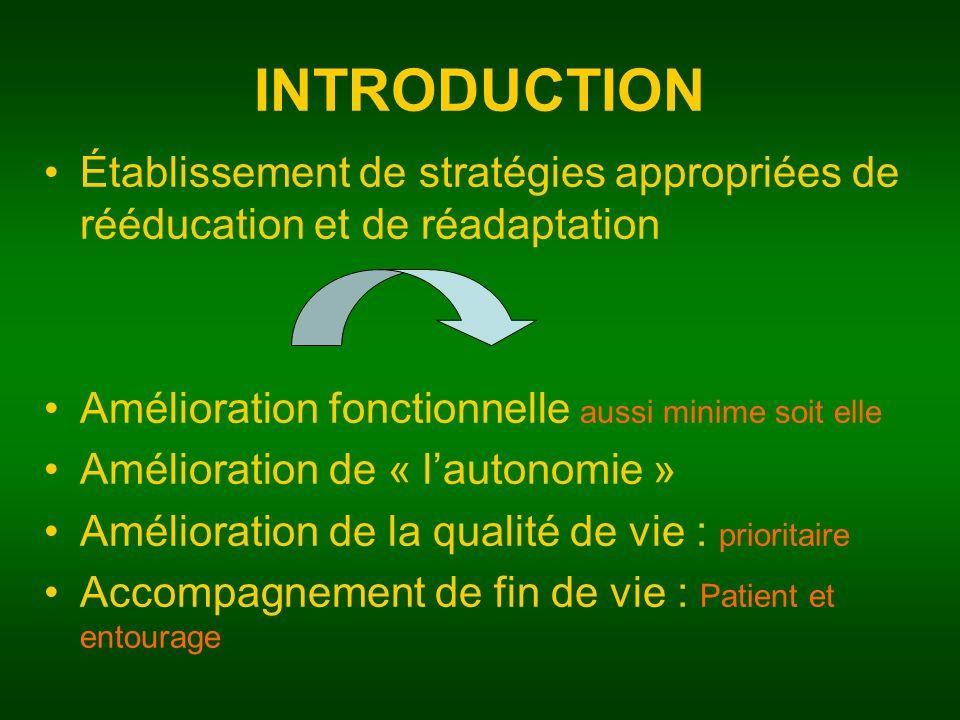INTRODUCTION Établissement de stratégies appropriées de rééducation et de réadaptation Amélioration fonctionnelle aussi minime soit elle Amélioration
