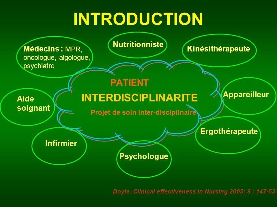 INTRODUCTION PATIENT INTERDISCIPLINARITE Projet de soin inter-disciplinaire Médecins : MPR, oncologue, algologue, psychiatre Kinésithérapeute Ergothér
