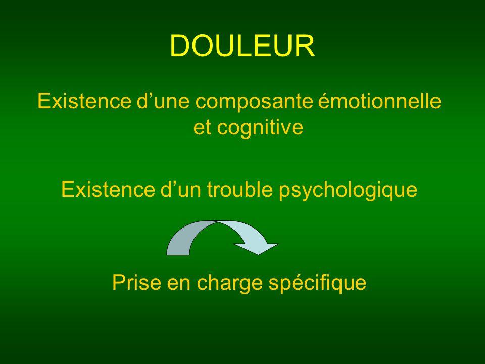 DOULEUR Existence dune composante émotionnelle et cognitive Existence dun trouble psychologique Prise en charge spécifique