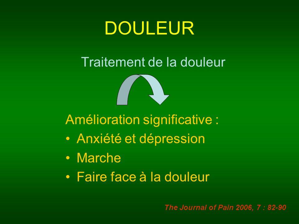 DOULEUR Traitement de la douleur Amélioration significative : Anxiété et dépression Marche Faire face à la douleur The Journal of Pain 2006, 7 : 82-90