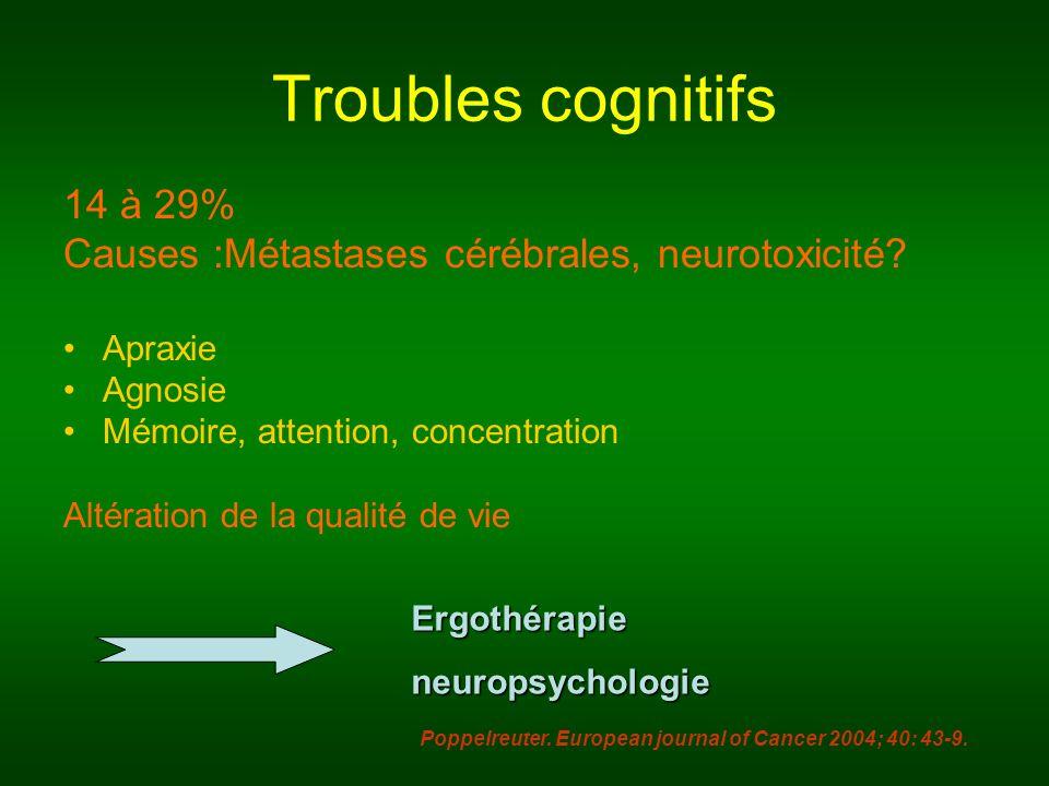 Troubles cognitifs 14 à 29% Causes :Métastases cérébrales, neurotoxicité? Apraxie Agnosie Mémoire, attention, concentration Altération de la qualité d