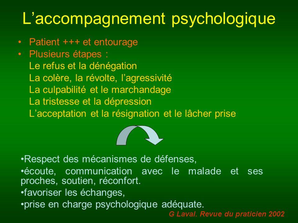 Laccompagnement psychologique Patient +++ et entourage Plusieurs étapes : Le refus et la dénégation La colère, la révolte, lagressivité La culpabilité