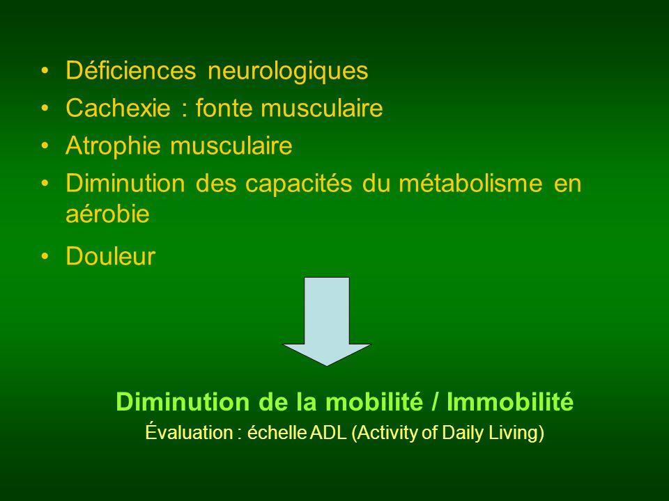 Déficiences neurologiques Cachexie : fonte musculaire Atrophie musculaire Diminution des capacités du métabolisme en aérobie Douleur Diminution de la