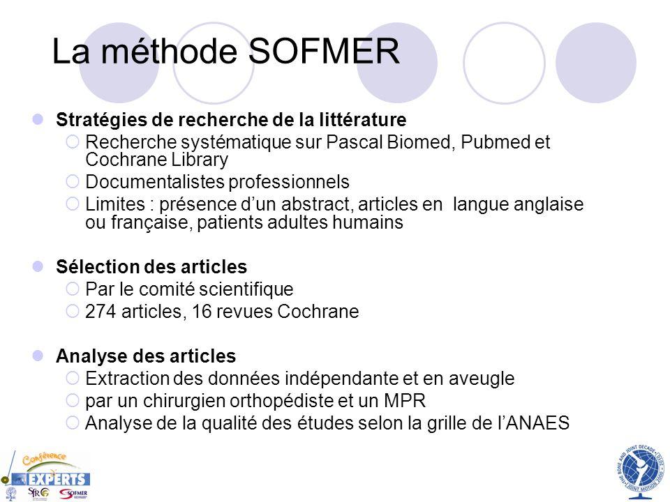 La méthode SOFMER Stratégies de recherche de la littérature Recherche systématique sur Pascal Biomed, Pubmed et Cochrane Library Documentalistes profe