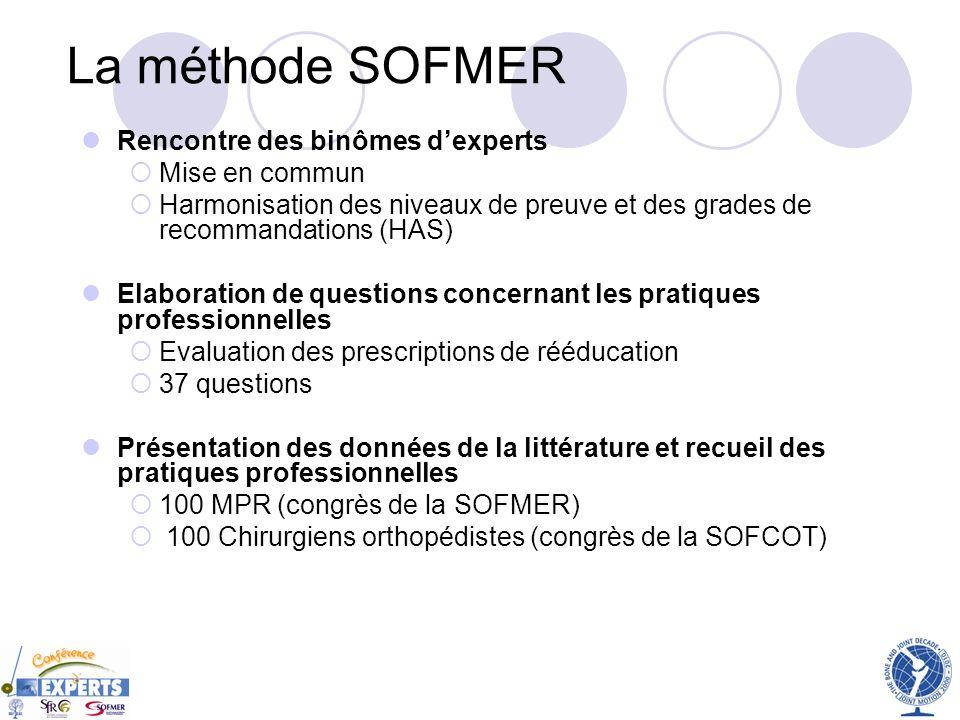 La méthode SOFMER Rencontre des binômes dexperts Mise en commun Harmonisation des niveaux de preuve et des grades de recommandations (HAS) Elaboration