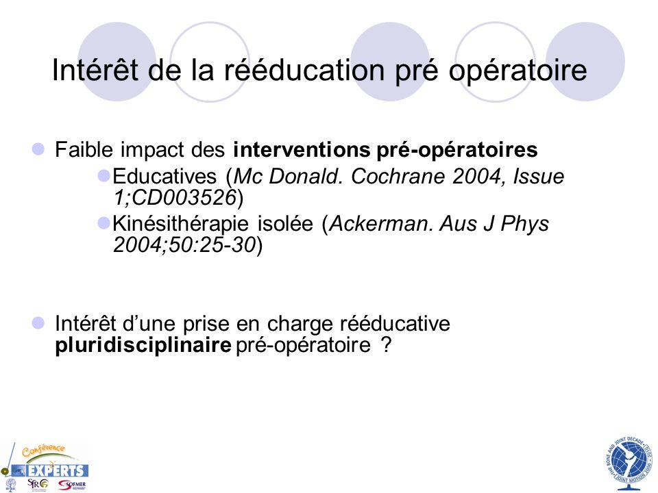 Intérêt de la rééducation pré opératoire Faible impact des interventions pré-opératoires Educatives (Mc Donald. Cochrane 2004, Issue 1;CD003526) Kinés