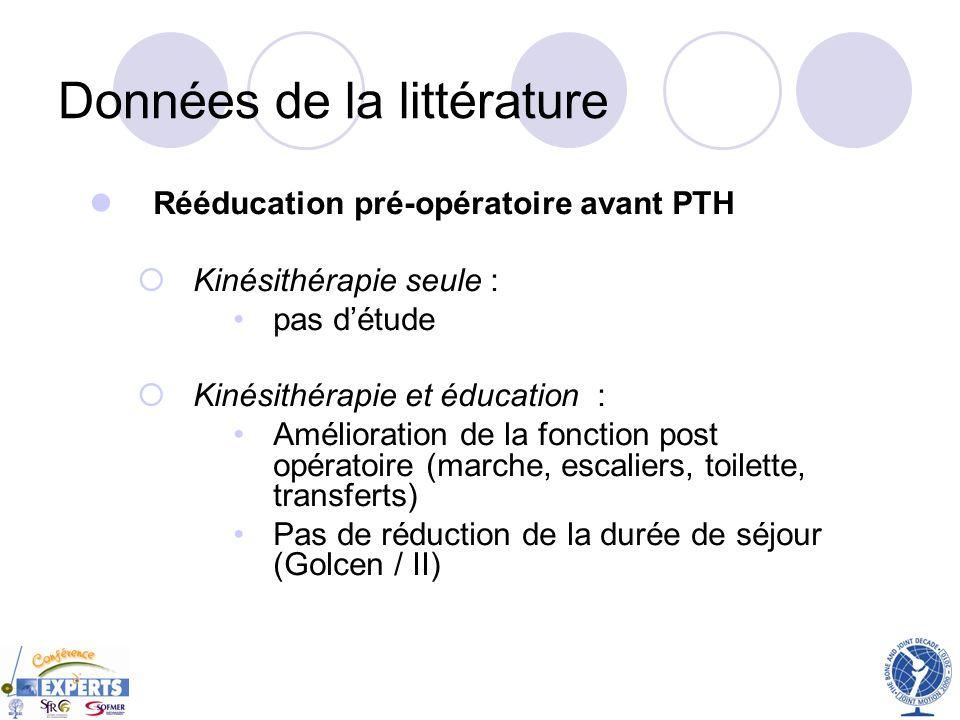 Données de la littérature Rééducation pré-opératoire avant PTH Kinésithérapie seule : pas détude Kinésithérapie et éducation : Amélioration de la fonc