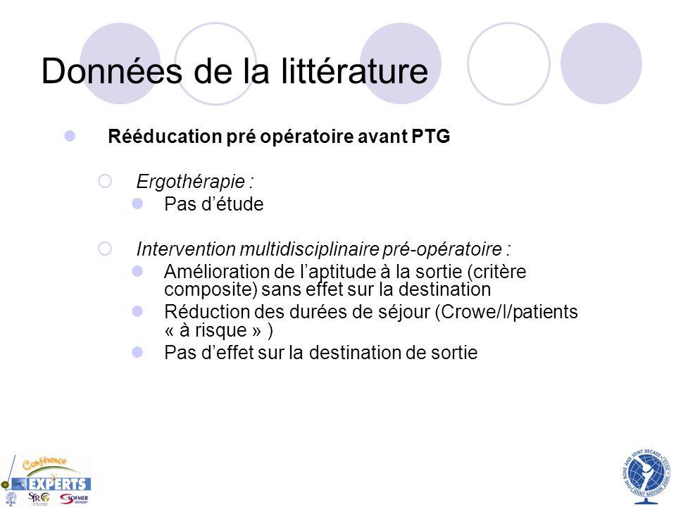 Données de la littérature Rééducation pré opératoire avant PTG Ergothérapie : Pas détude Intervention multidisciplinaire pré-opératoire : Amélioration