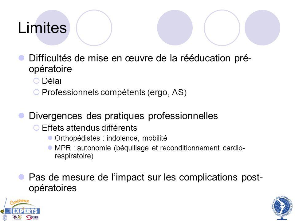 Limites Difficultés de mise en œuvre de la rééducation pré- opératoire Délai Professionnels compétents (ergo, AS) Divergences des pratiques profession