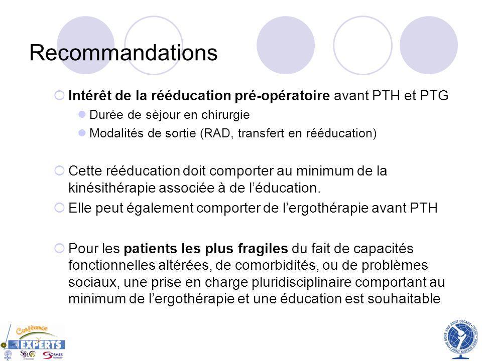 Recommandations Intérêt de la rééducation pré-opératoire avant PTH et PTG Durée de séjour en chirurgie Modalités de sortie (RAD, transfert en rééducat