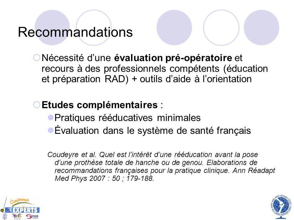 Recommandations Nécessité dune évaluation pré-opératoire et recours à des professionnels compétents (éducation et préparation RAD) + outils daide à lo
