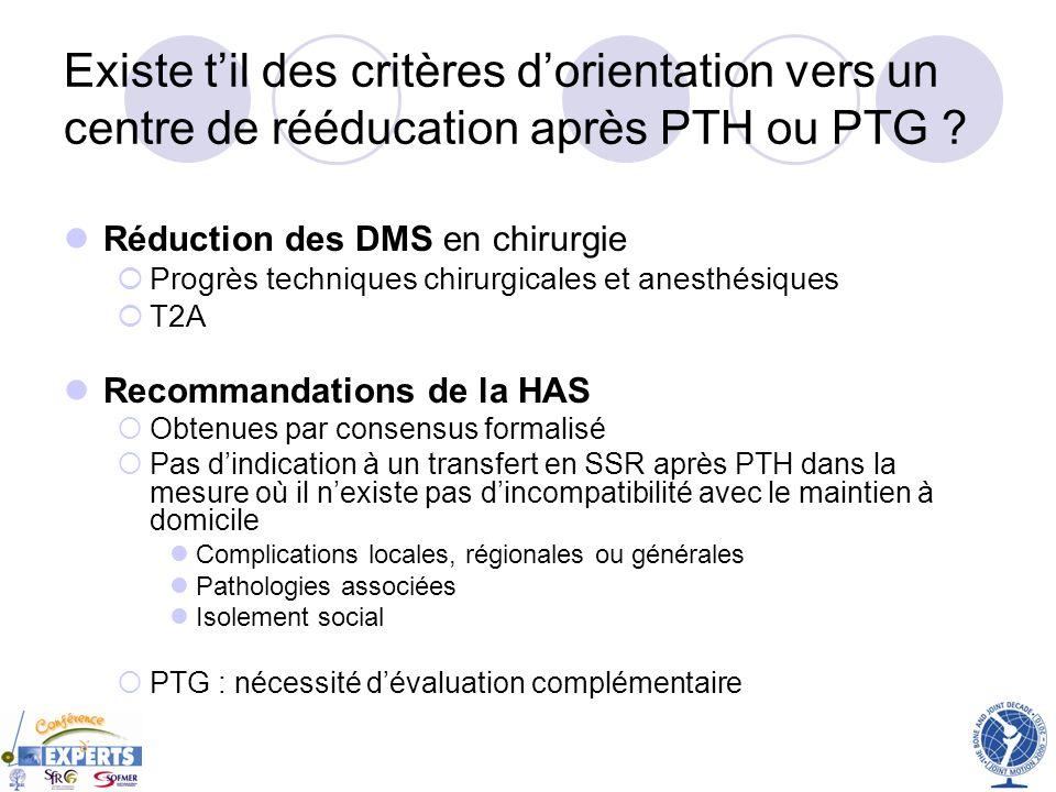 Existe til des critères dorientation vers un centre de rééducation après PTH ou PTG ? Réduction des DMS en chirurgie Progrès techniques chirurgicales