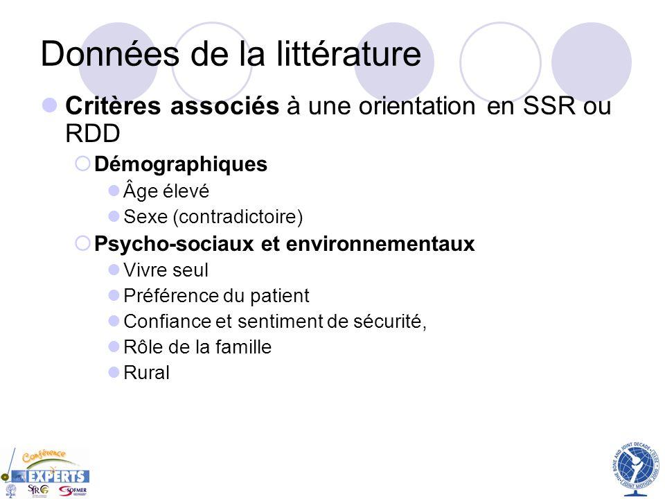 Données de la littérature Critères associés à une orientation en SSR ou RDD Démographiques Âge élevé Sexe (contradictoire) Psycho-sociaux et environne