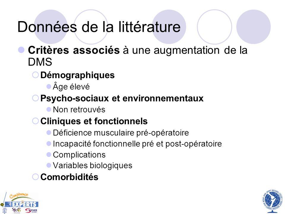 Données de la littérature Critères associés à une augmentation de la DMS Démographiques Âge élevé Psycho-sociaux et environnementaux Non retrouvés Cli