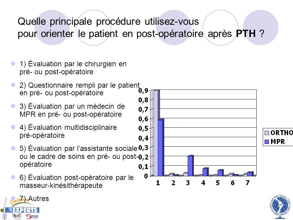 Quelle principale procédure utilisez-vous pour orienter le patient en post-opératoire après PTH ? 1) Évaluation par le chirurgien en pré- ou post-opér