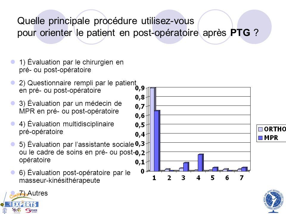 Quelle principale procédure utilisez-vous pour orienter le patient en post-opératoire après PTG ? 1) Évaluation par le chirurgien en pré- ou post-opér