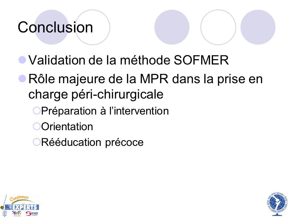 Conclusion Validation de la méthode SOFMER Rôle majeure de la MPR dans la prise en charge péri-chirurgicale Préparation à lintervention Orientation Ré