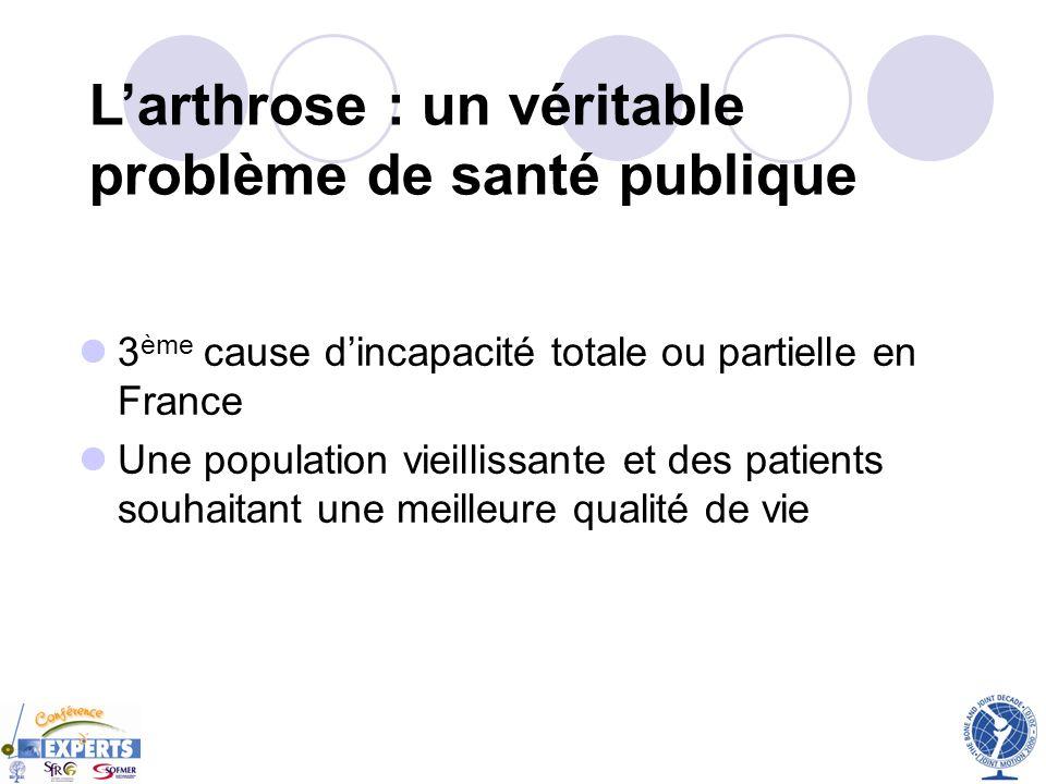 3 ème cause dincapacité totale ou partielle en France Une population vieillissante et des patients souhaitant une meilleure qualité de vie Larthrose :