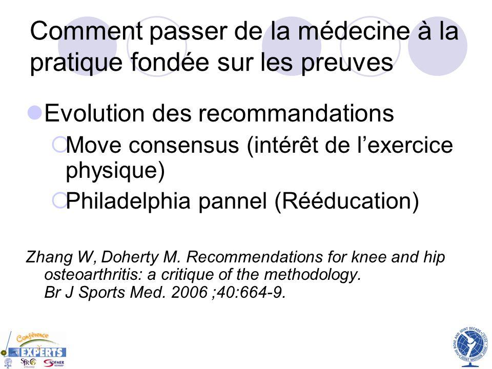 Comment passer de la médecine à la pratique fondée sur les preuves Evolution des recommandations Move consensus (intérêt de lexercice physique) Philad