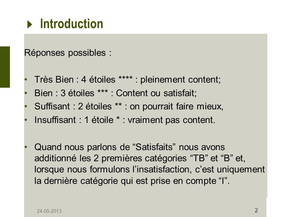 24-05-2013 2 Introduction Réponses possibles : Très Bien : 4 étoiles **** : pleinement content; Bien : 3 étoiles *** : Content ou satisfait; Suffisant