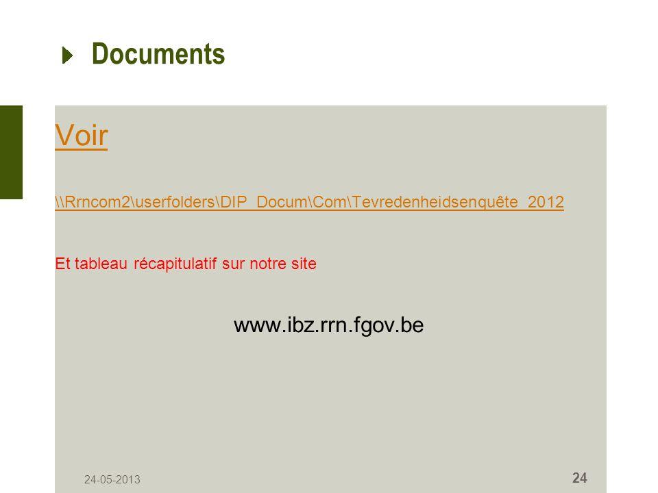 24-05-2013 24 Documents Voir \\Rrncom2\userfolders\DIP_Docum\Com\Tevredenheidsenquête_2012 Et tableau récapitulatif sur notre site www.ibz.rrn.fgov.be