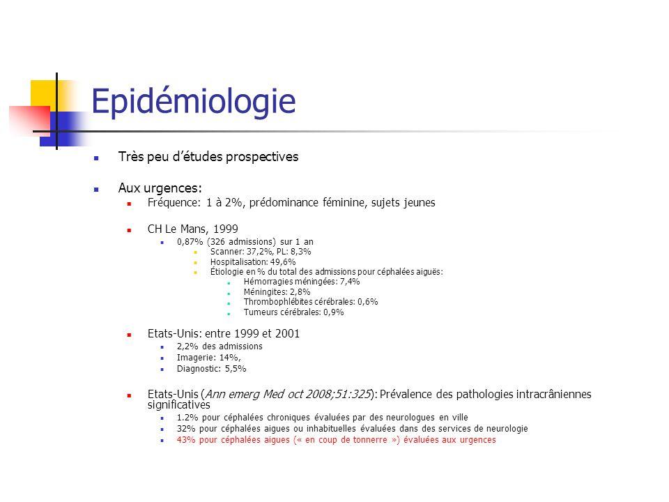 Epidémiologie Très peu détudes prospectives Aux urgences: Fréquence: 1 à 2%, prédominance féminine, sujets jeunes CH Le Mans, 1999 0,87% (326 admissions) sur 1 an Scanner: 37,2%, PL: 8,3% Hospitalisation: 49,6% Étiologie en % du total des admissions pour céphalées aiguës: Hémorragies méningées: 7,4% Méningites: 2,8% Thrombophlébites cérébrales: 0,6% Tumeurs cérébrales: 0,9% Etats-Unis: entre 1999 et 2001 2,2% des admissions Imagerie: 14%, Diagnostic: 5,5% Etats-Unis (Ann emerg Med oct 2008;51:325): Prévalence des pathologies intracrâniennes significatives 1.2% pour céphalées chroniques évaluées par des neurologues en ville 32% pour céphalées aigues ou inhabituelles évaluées dans des services de neurologie 43% pour céphalées aigues (« en coup de tonnerre ») évaluées aux urgences