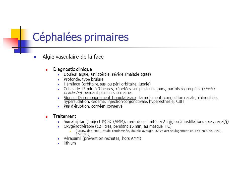 Céphalées primaires Algie vasculaire de la face Diagnostic clinique Douleur aiguë, unilatérale, sévère (malade agité) Profonde, type brûlure Hémiface (orbitaire, sus ou péri-orbitaire, jugale) Crises de 15 min à 3 heures, répétées sur plusieurs jours, parfois regroupées (cluster headache) pendant plusieurs semaines Signes daccompagnement homolatéraux: larmoiement, congestion nasale, rhinorrhée, hypersudation, œdème, injection conjonctivale, hyperesthésie, CBH Pas déruption, cornéen conservé Traitement Sumatriptan (Imiject ® ) SC (AMM), mais dose limitée à 2 inj/j ou 3 instillations spray nasal/j) Oxygénothérapie (12 litres, pendant 15 min, au masque HC) (JAMA, déc 2009, étude randomisée, double aveugle O2 vs air: soulagement en 15: 78% vs 20%, p<0.001) Vérapamil (prévention rechutes, hors AMM) lithium