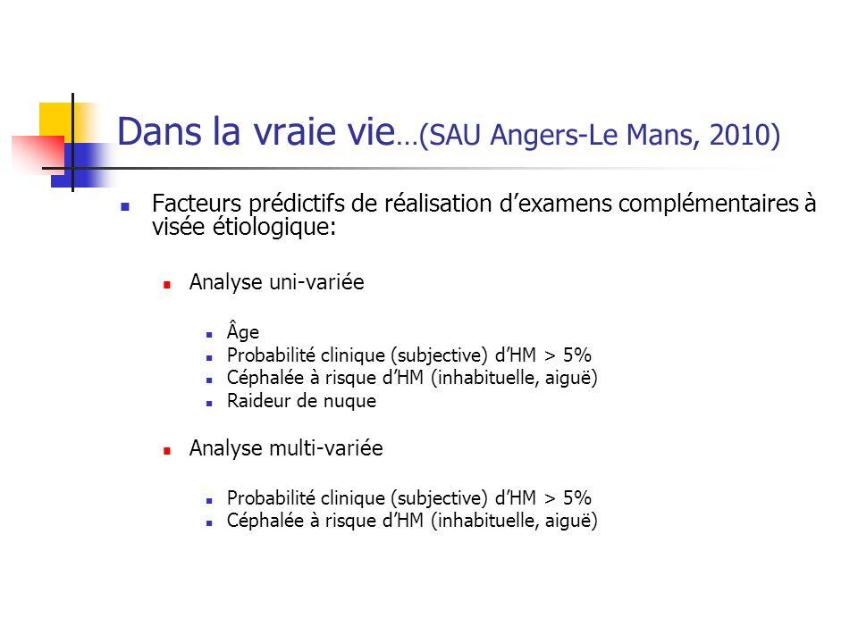 Dans la vraie vie …(SAU Angers-Le Mans, 2010) Facteurs prédictifs de réalisation dexamens complémentaires à visée étiologique: Analyse uni-variée Âge Probabilité clinique (subjective) dHM > 5% Céphalée à risque dHM (inhabituelle, aiguë) Raideur de nuque Analyse multi-variée Probabilité clinique (subjective) dHM > 5% Céphalée à risque dHM (inhabituelle, aiguë)
