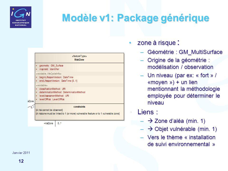 12 Modèle v1: Package générique zone à risque :zone à risque : –Géométrie : GM_MultiSurface –Origine de la géométrie : modélisation / observation –Un