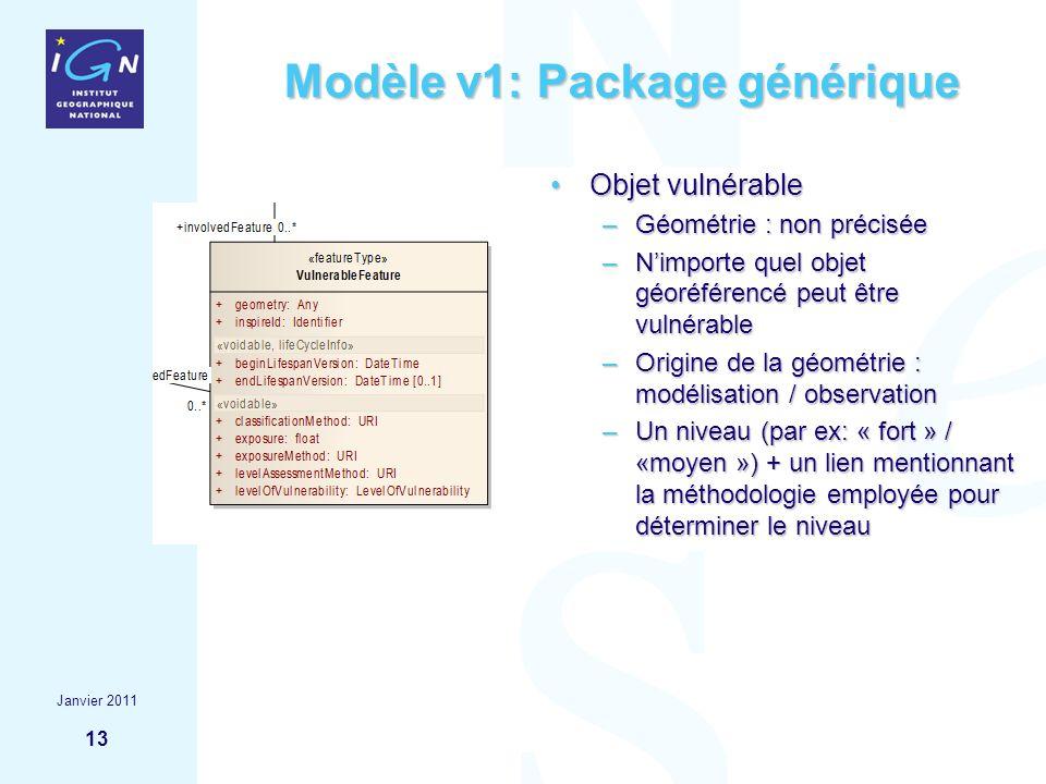 13 Modèle v1: Package générique Objet vulnérableObjet vulnérable –Géométrie : non précisée –Nimporte quel objet géoréférencé peut être vulnérable –Ori
