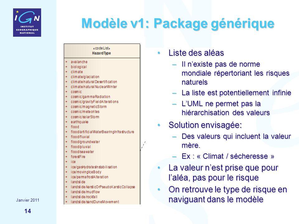 14 Modèle v1: Package générique Liste des aléasListe des aléas –Il nexiste pas de norme mondiale répertoriant les risques naturels –La liste est poten