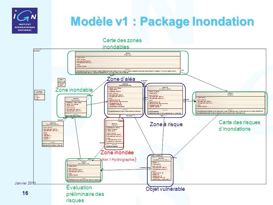 16 Modèle v1 : Package Inondation Janvier 2011 Zone à risque Objet vulnérable Carte des zones inondables Carte des risques dinondations Évaluation pré