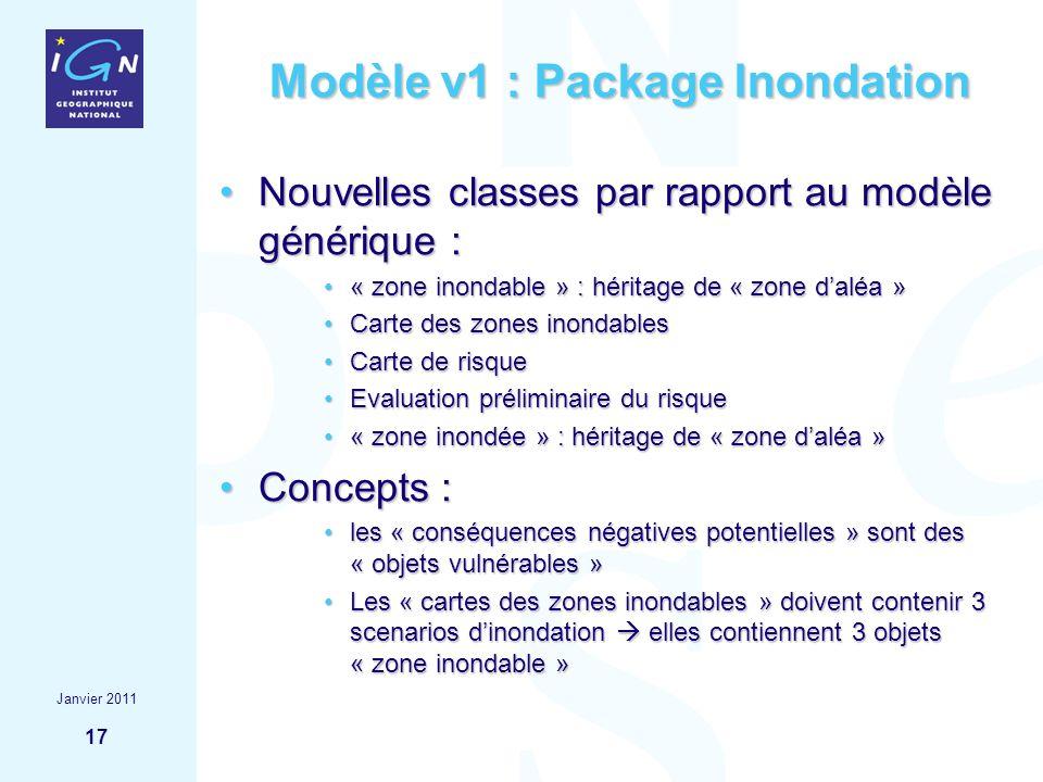 17 Modèle v1 : Package Inondation Nouvelles classes par rapport au modèle générique :Nouvelles classes par rapport au modèle générique : « zone inonda