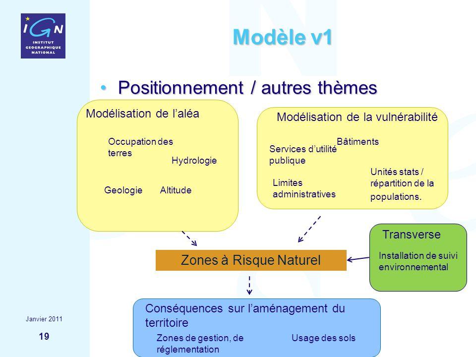 19 Modélisation de la vulnérabilité Modélisation de laléa Modèle v1 Positionnement / autres thèmesPositionnement / autres thèmes Janvier 2011 Zones à