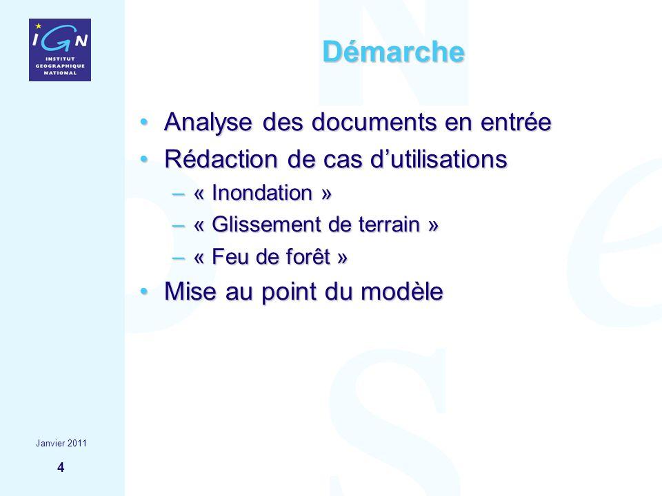 4 Démarche Analyse des documents en entréeAnalyse des documents en entrée Rédaction de cas dutilisationsRédaction de cas dutilisations –« Inondation »