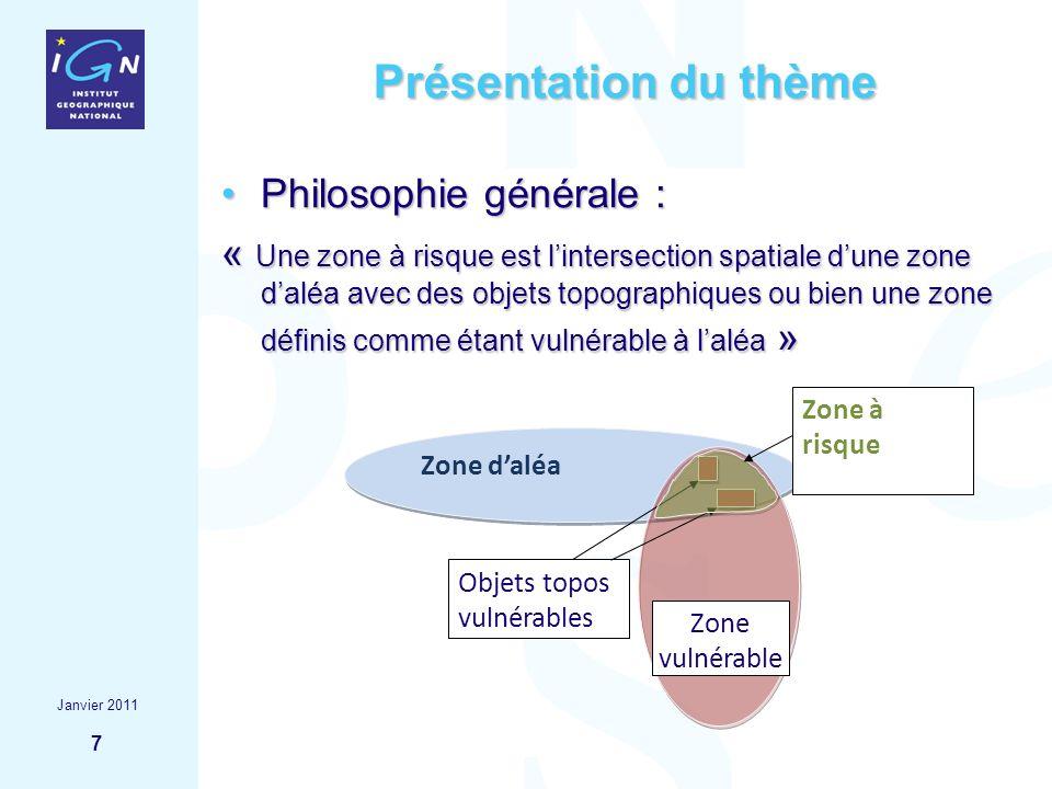 7 Présentation du thème Philosophie générale :Philosophie générale : « Une zone à risque est lintersection spatiale dune zone daléa avec des objets to