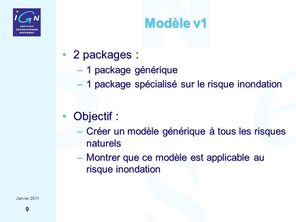 9 Modèle v1 2 packages :2 packages : –1 package générique –1 package spécialisé sur le risque inondation Objectif :Objectif : –Créer un modèle génériq