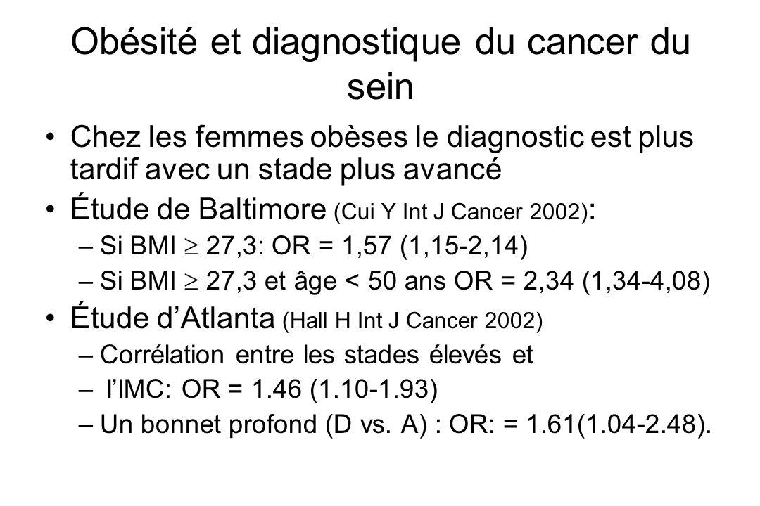 Obésité et diagnostique du cancer du sein Chez les femmes obèses le diagnostic est plus tardif avec un stade plus avancé Étude de Baltimore (Cui Y Int