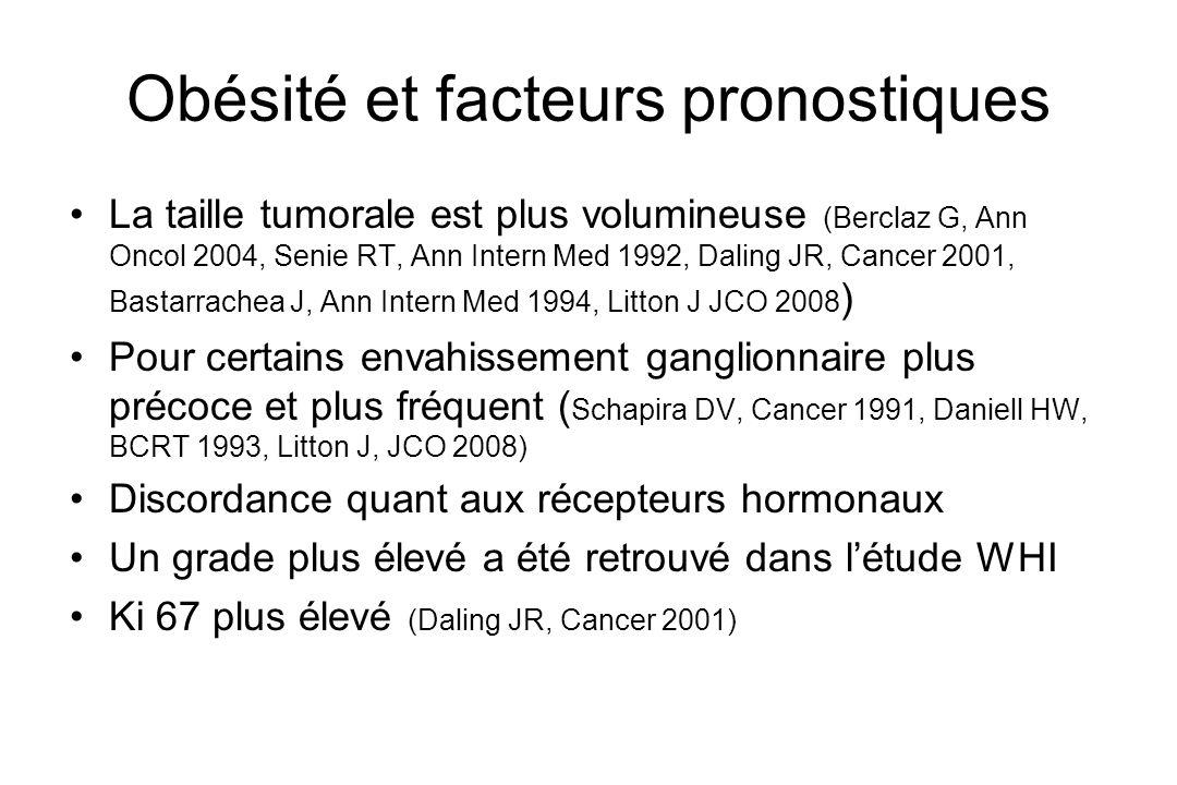 Obésité et facteurs pronostiques La taille tumorale est plus volumineuse (Berclaz G, Ann Oncol 2004, Senie RT, Ann Intern Med 1992, Daling JR, Cancer