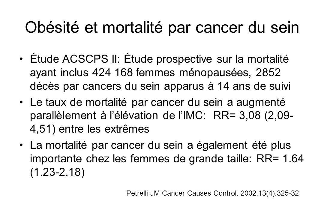 Obésité et mortalité par cancer du sein Étude ACSCPS II: Étude prospective sur la mortalité ayant inclus 424 168 femmes ménopausées, 2852 décès par ca