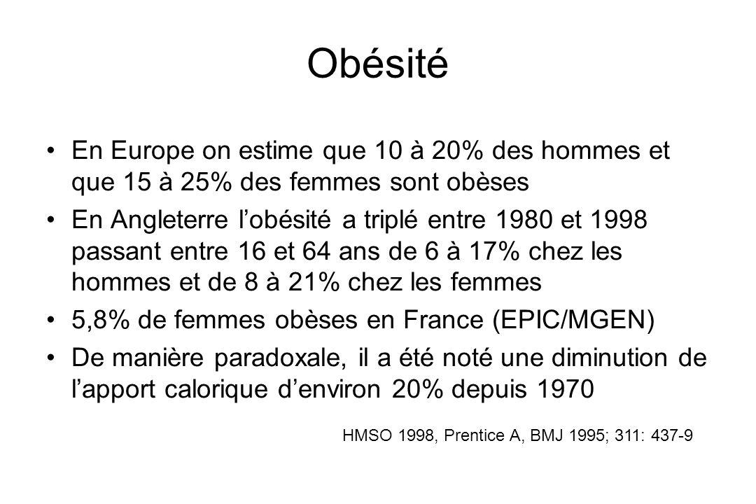 Obésité En Europe on estime que 10 à 20% des hommes et que 15 à 25% des femmes sont obèses En Angleterre lobésité a triplé entre 1980 et 1998 passant