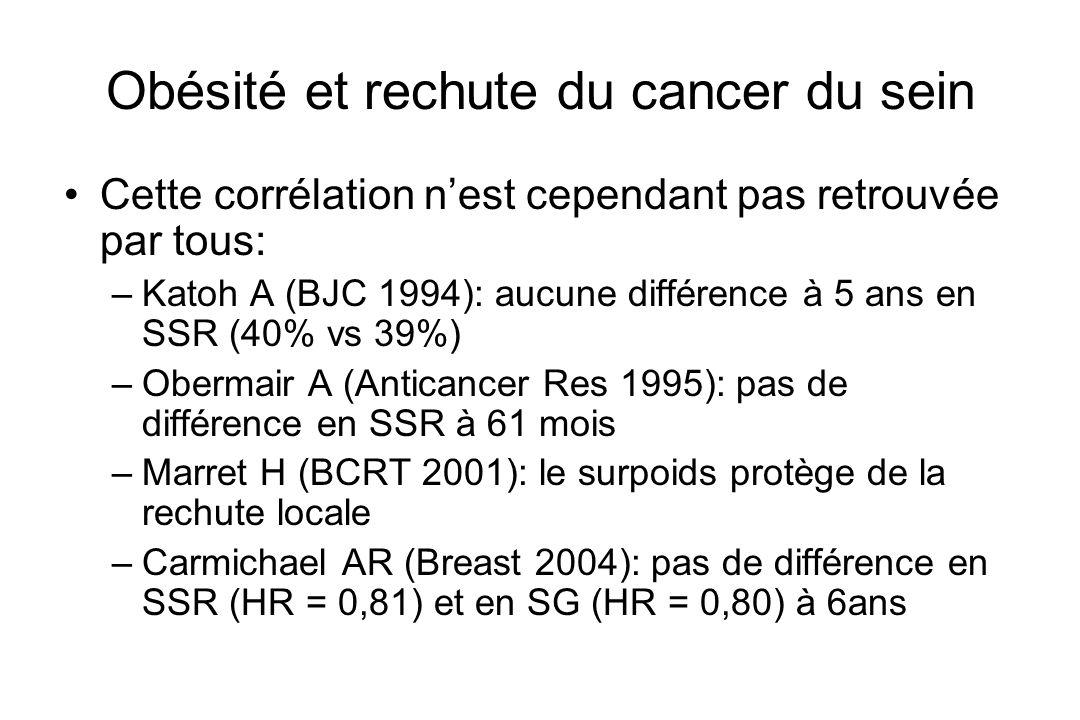 Obésité et rechute du cancer du sein Cette corrélation nest cependant pas retrouvée par tous: –Katoh A (BJC 1994): aucune différence à 5 ans en SSR (4