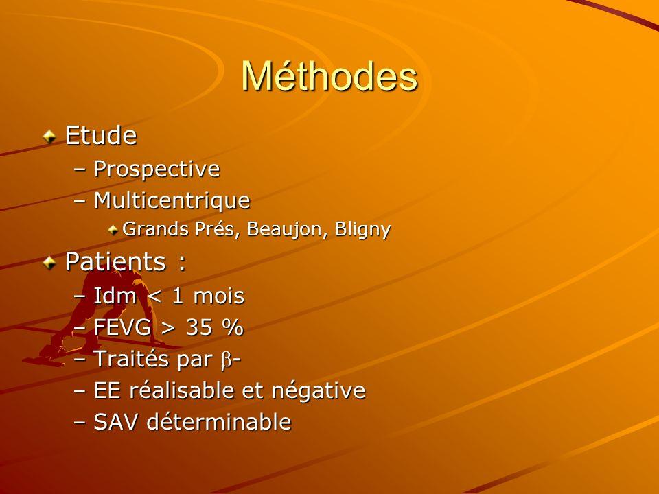 Méthodes Etude –Prospective –Multicentrique Grands Prés, Beaujon, Bligny Patients : –Idm < 1 mois –FEVG > 35 % –Traités par - –EE réalisable et négati