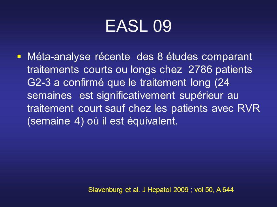 EASL 09 Méta-analyse récente des 8 études comparant traitements courts ou longs chez 2786 patients G2-3 a confirmé que le traitement long (24 semaines est significativement supérieur au traitement court sauf chez les patients avec RVR (semaine 4) où il est équivalent.